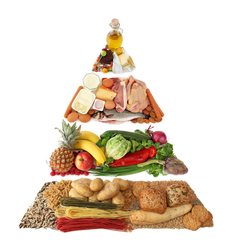 Basic Features Of An Effective Diet